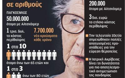 Η ελληνική μάχη ενάντια στη νόσο Αλτσχάιμερ